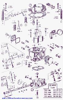 Ndix X on Zenith Carburetors Diagrams